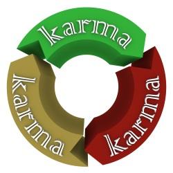 Karma Word Circular Cycle 250 x 250